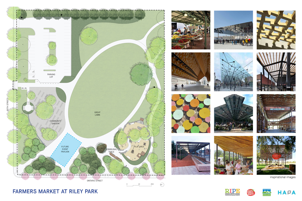 The current plans and inspirations for Hillcrest Riley Park.